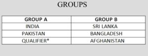 Asia Cup Groups 2018